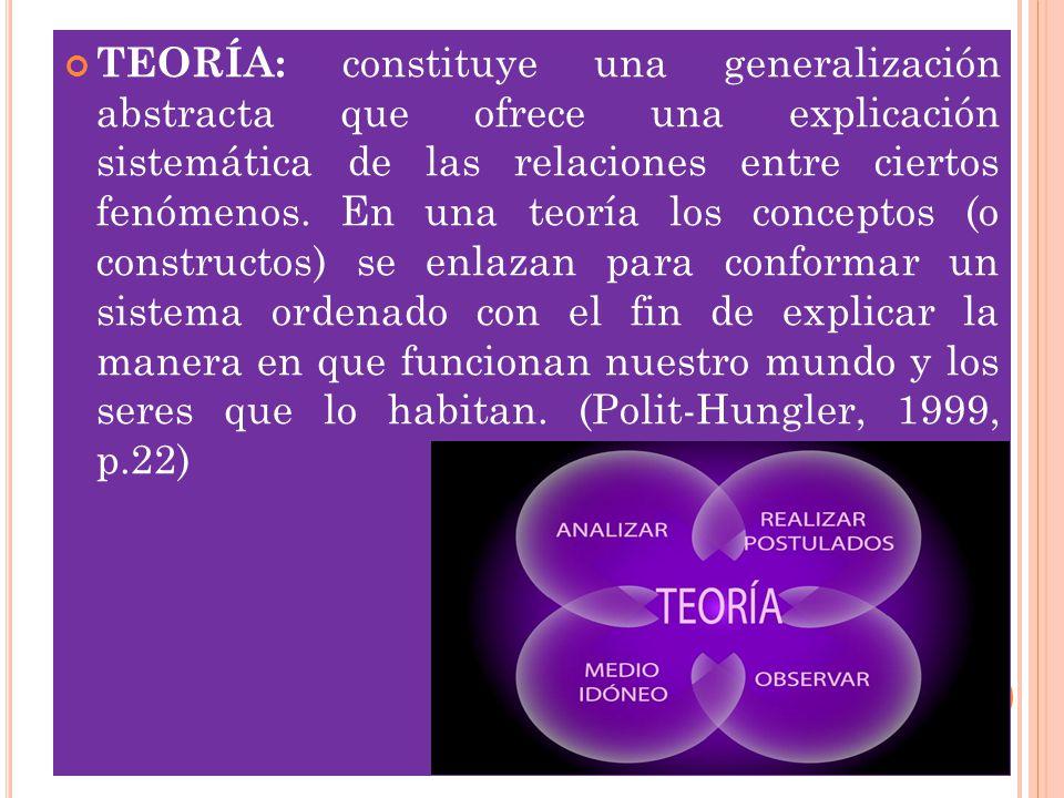 TEORÍA: constituye una generalización abstracta que ofrece una explicación sistemática de las relaciones entre ciertos fenómenos.