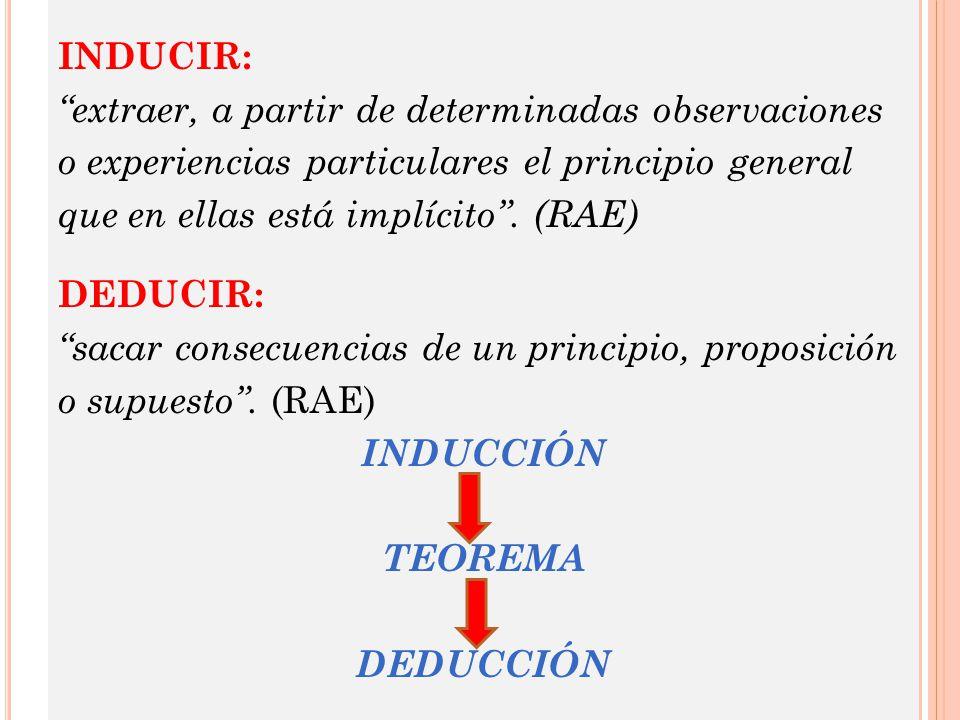 INDUCIR: extraer, a partir de determinadas observaciones o experiencias particulares el principio general que en ellas está implícito.