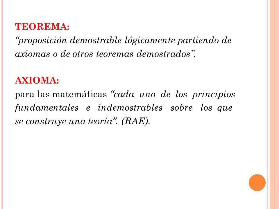 TEOREMA: proposición demostrable lógicamente partiendo de axiomas o de otros teoremas demostrados.
