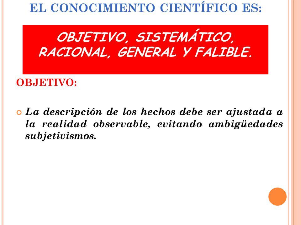 EL CONOCIMIENTO CIENTÍFICO ES: OBJETIVO, SISTEMÁTICO, RACIONAL, GENERAL Y FALIBLE.