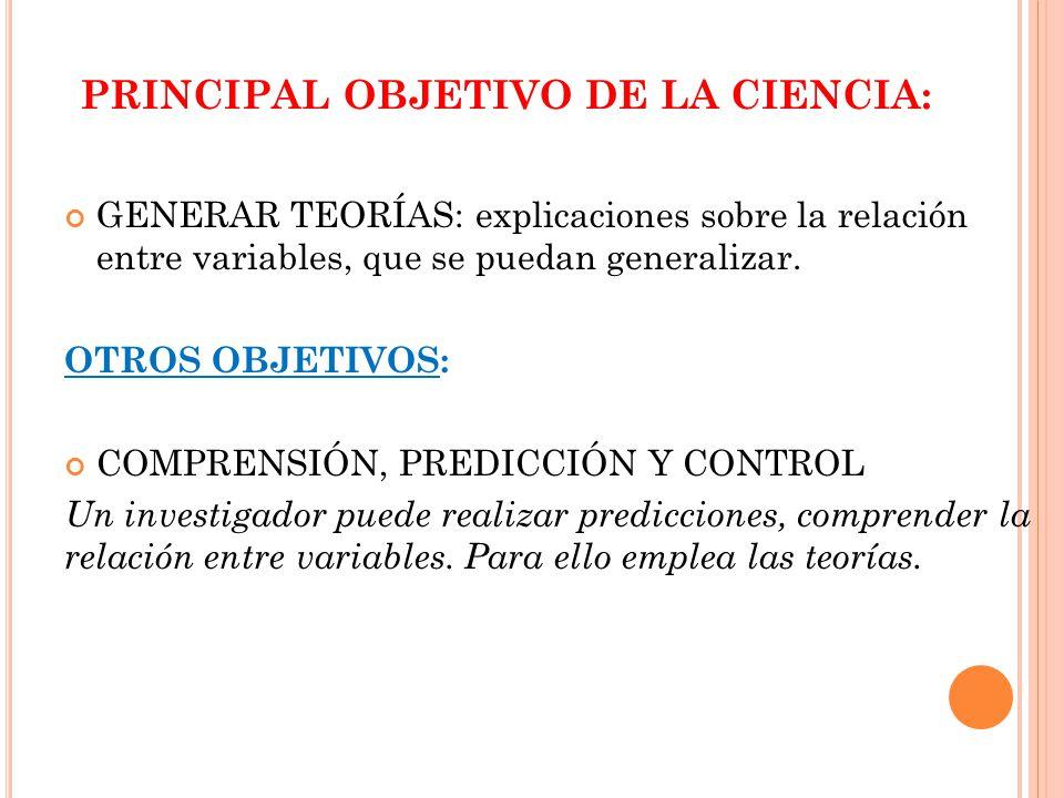 PRINCIPAL OBJETIVO DE LA CIENCIA: GENERAR TEORÍAS: explicaciones sobre la relación entre variables, que se puedan generalizar.