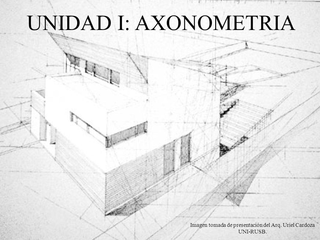 Imagen tomada de presentación del Arq. Uriel Cardoza UNI-RUSB. UNIDAD I: AXONOMETRIA