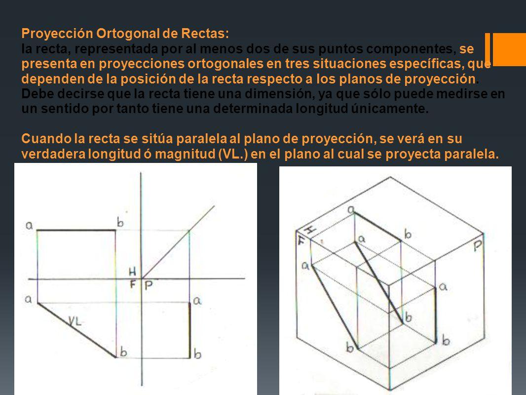 Proyección Ortogonal de Rectas: la recta, representada por al menos dos de sus puntos componentes, se presenta en proyecciones ortogonales en tres sit