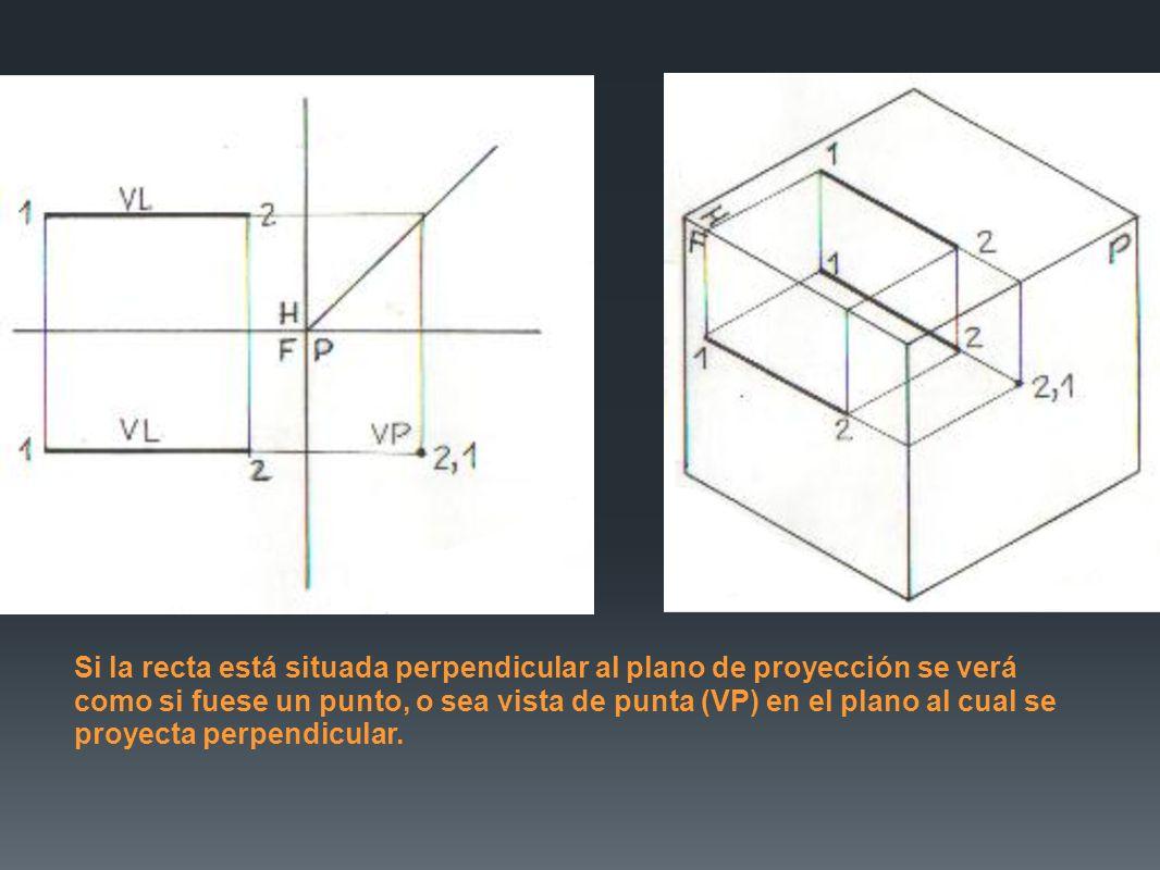 Si la recta está situada perpendicular al plano de proyección se verá como si fuese un punto, o sea vista de punta (VP) en el plano al cual se proyect