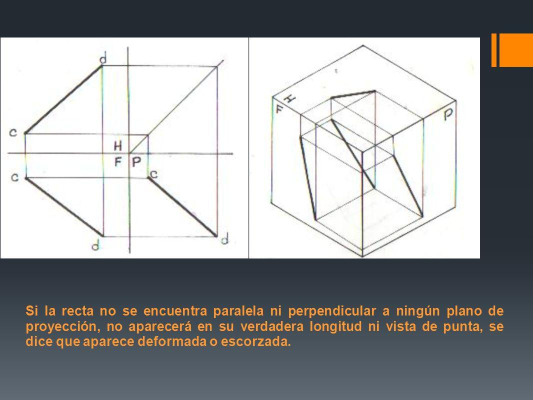Si la recta no se encuentra paralela ni perpendicular a ningún plano de proyección, no aparecerá en su verdadera longitud ni vista de punta, se dice q