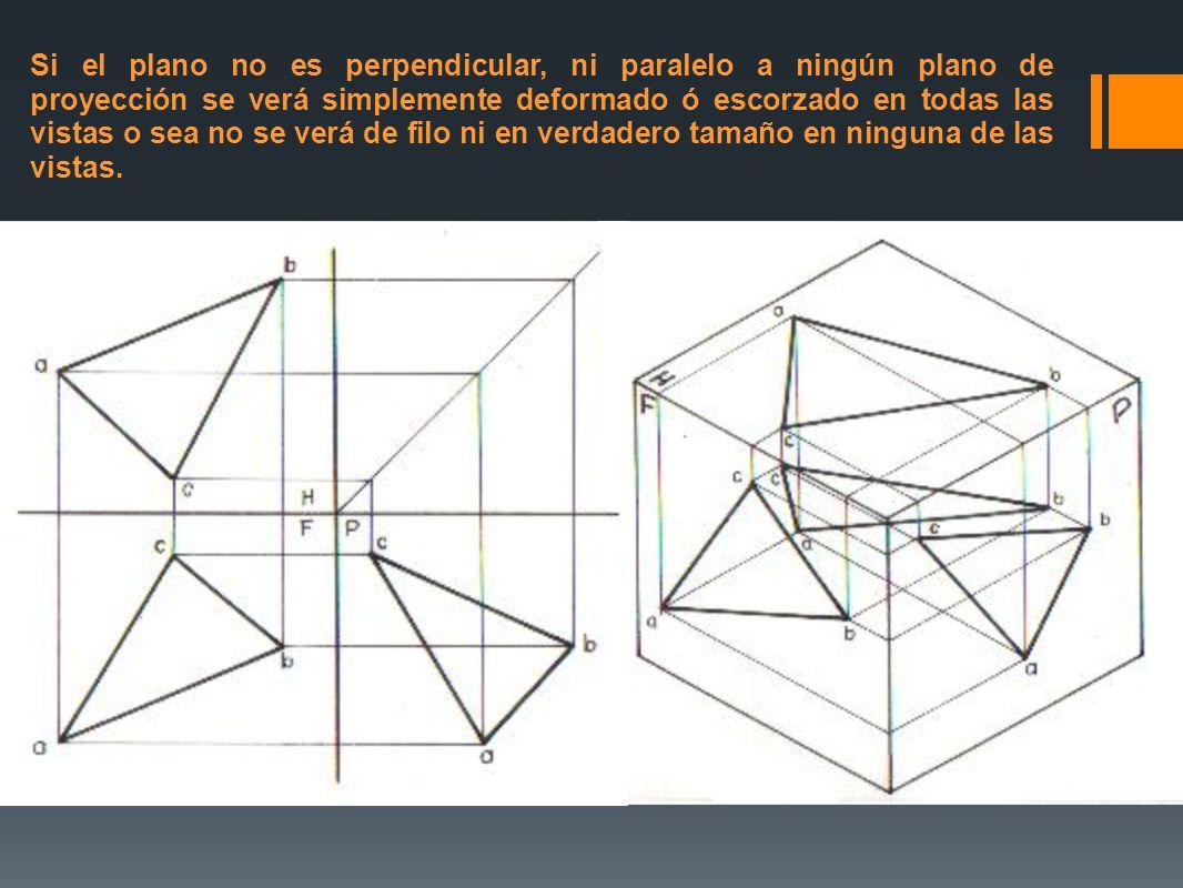 Si el plano no es perpendicular, ni paralelo a ningún plano de proyección se verá simplemente deformado ó escorzado en todas las vistas o sea no se ve