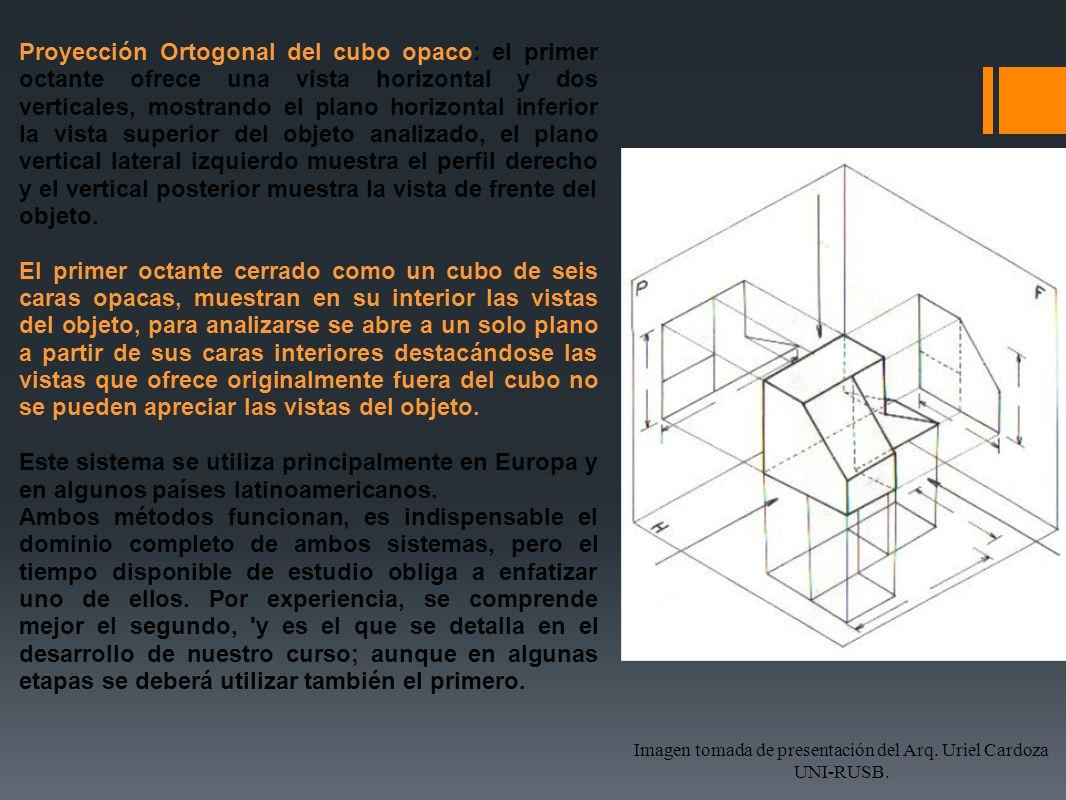 Proyección Ortogonal del cubo opaco: el primer octante ofrece una vista horizontal y dos verticales, mostrando el plano horizontal inferior la vista s