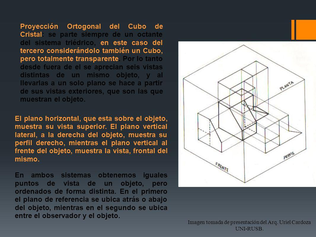 Proyección Ortogonal del Cubo de Cristal: se parte siempre de un octante del sistema triédrico, en este caso del tercero considerándolo también un Cub