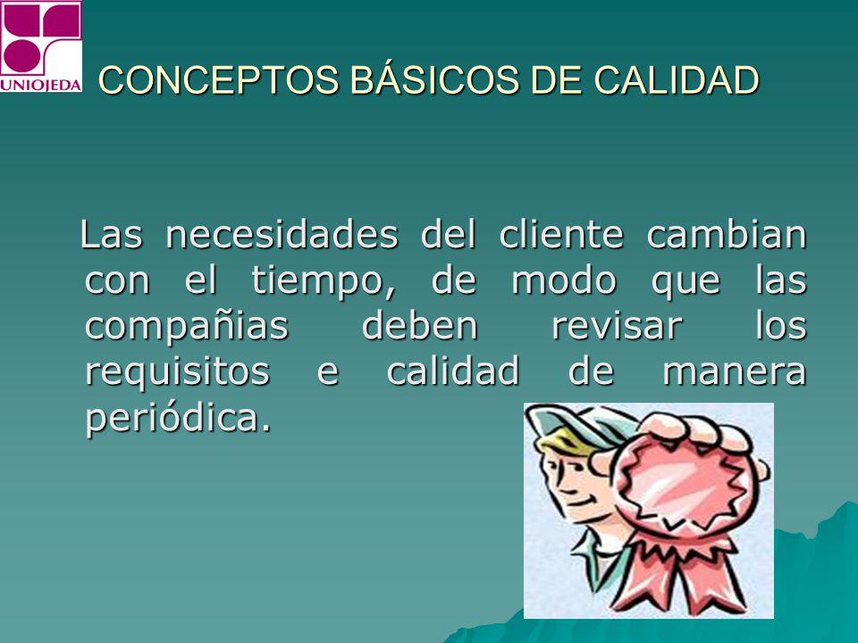 CONCEPTOS BÁSICOS DE CALIDAD CONCEPTOS BÁSICOS DE CALIDAD La calidad de un producto o servicio suele referirse a la idoneidad para el uso o la idoneidad para cierto propósito.