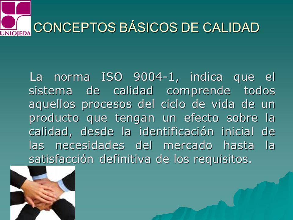 CONCEPTOS BÁSICOS DE CALIDAD CONCEPTOS BÁSICOS DE CALIDAD CICLO DE VIDA DE UN PRODUCTO