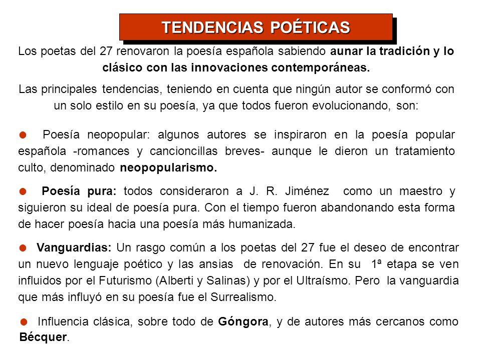 GENERACIÓN DEL 27 NeopopularismoNeopopularismo Marinero en tierra (1925) (1925) Romancero gitano (1928) (1928) Influencia clásica La voz a ti debida (1931) (1931) Poesía pura Cántico(1928-1950)Cántico(1928-1950) Influencia de Bécquer VanguardiasVanguardias UltraísmoUltraísmo Manual de espumas (1923) SurrealismoSurrealismo Aleixandre, Cernuda y Lorca La destrucción o el amor (1935) (1935) Los placeres prohibidos (1931) (1931) Poeta en Nueva York (1929) (1929) Sobre los ángeles (1935).