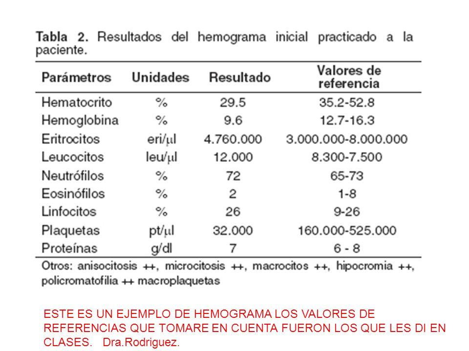 ESTE ES UN EJEMPLO DE HEMOGRAMA LOS VALORES DE REFERENCIAS QUE TOMARE EN CUENTA FUERON LOS QUE LES DI EN CLASES. Dra.Rodriguez.