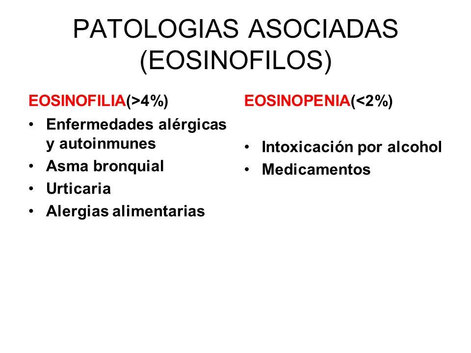 PATOLOGIAS ASOCIADAS (EOSINOFILOS) EOSINOFILIA(>4%) Enfermedades alérgicas y autoinmunes Asma bronquial Urticaria Alergias alimentarias EOSINOPENIA(<2%) Intoxicación por alcohol Medicamentos