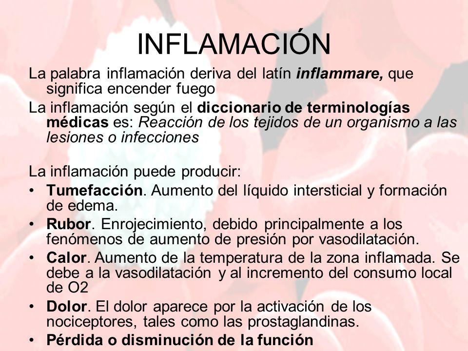 INFLAMACIÓN La palabra inflamación deriva del latín inflammare, que significa encender fuego La inflamación según el diccionario de terminologías médicas es: Reacción de los tejidos de un organismo a las lesiones o infecciones La inflamación puede producir: Tumefacción.