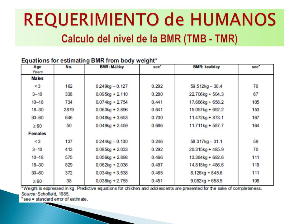 ESTIMACION DE LOS REQUERIMIENTOS ENERGETICOS Y NUTRICIONALES PARA ESTUDIANTES EJERCICIO: 1.