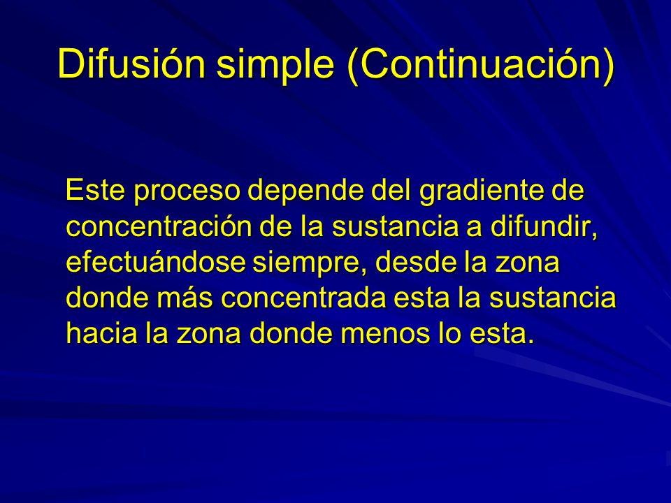 Difusión simple (Continuación) Este proceso depende del gradiente de concentración de la sustancia a difundir, efectuándose siempre, desde la zona don