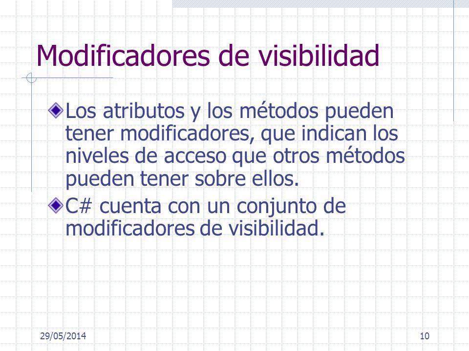 10 Modificadores de visibilidad Los atributos y los métodos pueden tener modificadores, que indican los niveles de acceso que otros métodos pueden ten