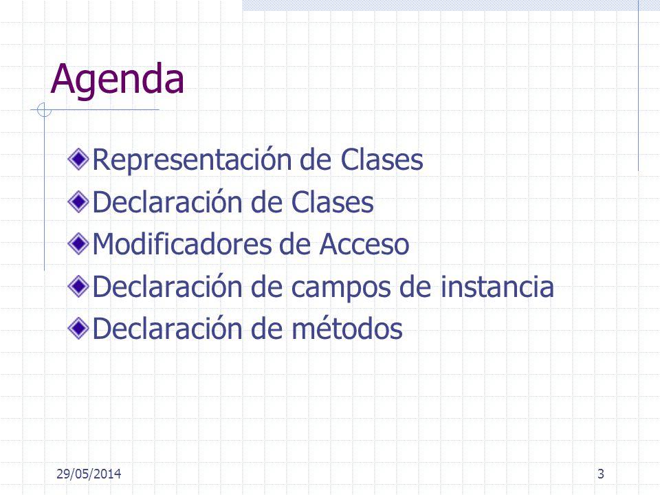 29/05/20143 Agenda Representación de Clases Declaración de Clases Modificadores de Acceso Declaración de campos de instancia Declaración de métodos