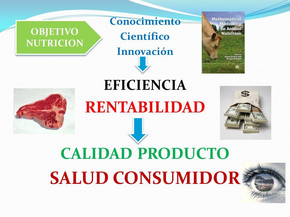 Conocimiento Científico Innovación EFICIENCIA RENTABILIDAD CALIDAD PRODUCTO SALUD CONSUMIDOR OBJETIVO NUTRICION OBJETIVO NUTRICION