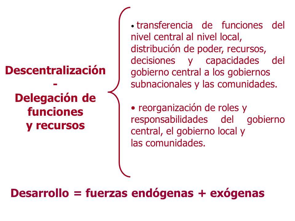 Descentralización - Delegación de funciones y recursos transferencia de funciones del nivel central al nivel local, distribución de poder, recursos, d
