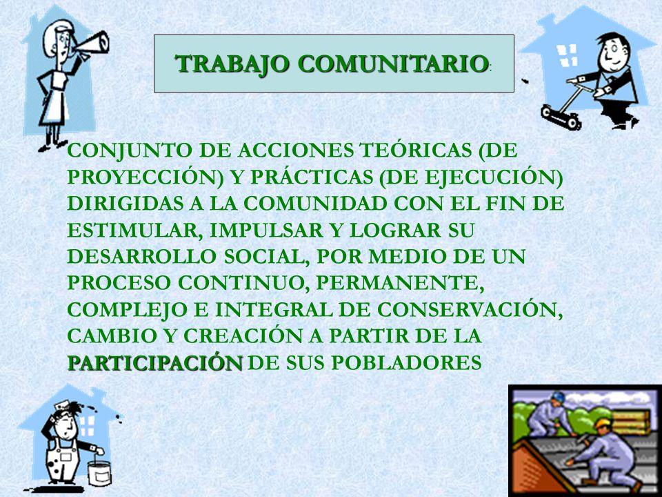 CONJUNTO DE ACCIONES TEÓRICAS (DE PROYECCIÓN) Y PRÁCTICAS (DE EJECUCIÓN) DIRIGIDAS A LA COMUNIDAD CON EL FIN DE ESTIMULAR, IMPULSAR Y LOGRAR SU DESARR