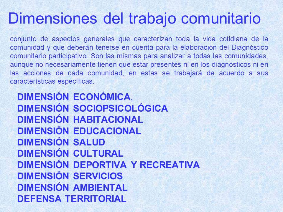 Dimensiones del trabajo comunitario DIMENSIÓN ECONÓMICA, DIMENSIÓN SOCIOPSICOLÓGICA DIMENSIÓN HABITACIONAL DIMENSIÓN EDUCACIONAL DIMENSIÓN SALUD DIMEN