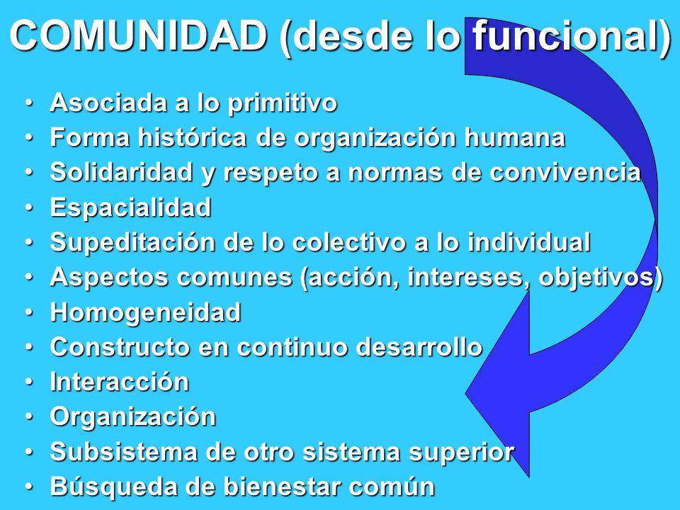 COMUNIDAD (desde lo funcional) Asociada a lo primitivoAsociada a lo primitivo Forma histórica de organización humanaForma histórica de organización hu