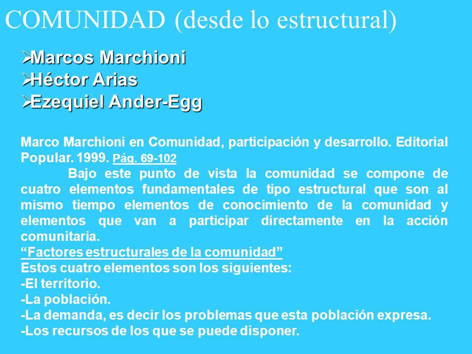 Marcos Marchioni Marcos Marchioni Héctor Arias Héctor Arias Ezequiel Ander-Egg Ezequiel Ander-Egg Marco Marchioni en Comunidad, participación y desarr