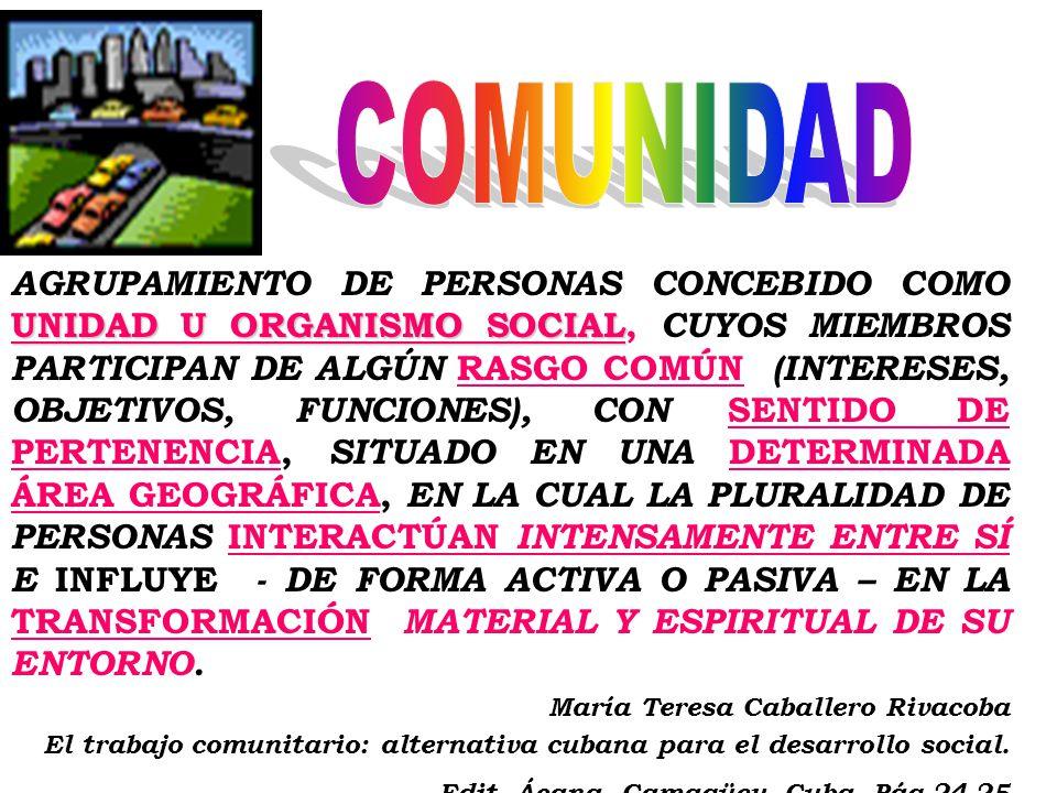 CONJUNTO DE ACCIONES TEÓRICAS (DE PROYECCIÓN) Y PRÁCTICAS (DE EJECUCIÓN) DIRIGIDAS A LA COMUNIDAD CON EL FIN DE ESTIMULAR, IMPULSAR Y LOGRAR SU DESARROLLO SOCIAL, POR MEDIO DE UN PROCESO CONTINUO, PERMANENTE, COMPLEJO E INTEGRAL DE CONSERVACIÓN, CAMBIO Y CREACIÓN A PARTIR DE LA PARTICIPACIÓN DE SUS POBLADORES TRABAJO COMUNITARIO :