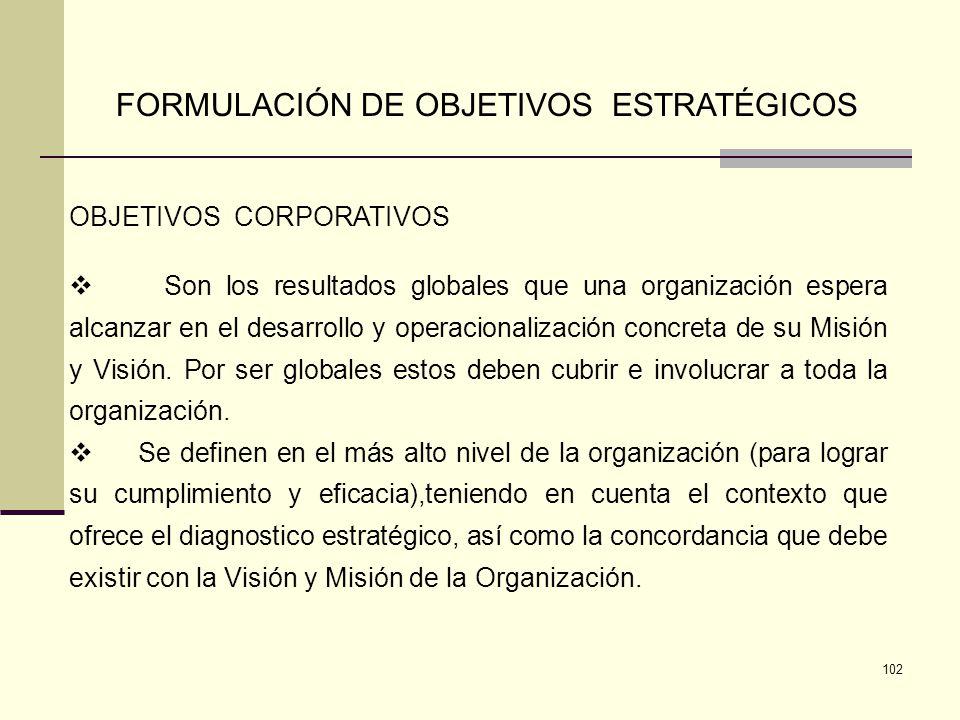 103 CRITERIOS PARA LA FORMULACIÓN DE OBJETIVOS: CONVENIENTE Su logro debe apoyar los propósitos y misiones básicas de una empresa.