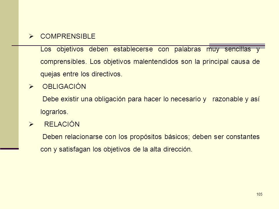 105 COMPRENSIBLE Los objetivos deben establecerse con palabras muy sencillas y comprensibles. Los objetivos malentendidos son la principal causa de qu