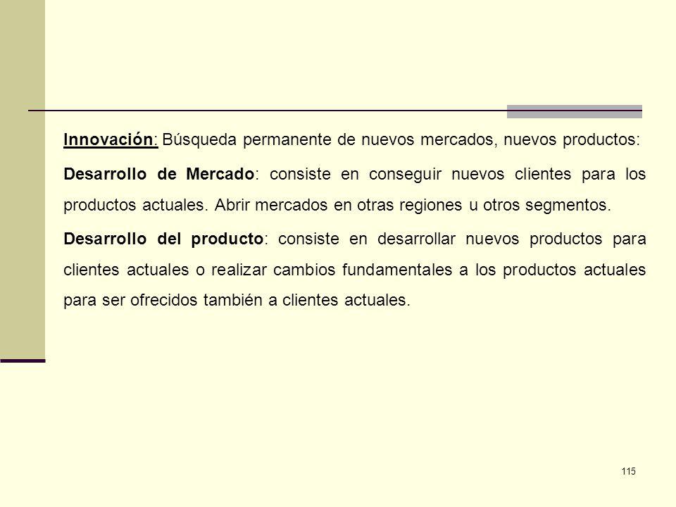 115 Innovación: Búsqueda permanente de nuevos mercados, nuevos productos: Desarrollo de Mercado: consiste en conseguir nuevos clientes para los produc
