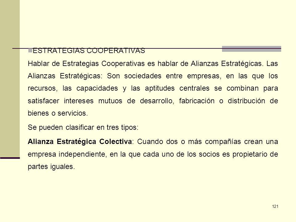 122 Alianza Estratégica de Capital: Cuando los socios son propietarios de distintos porcentajes del capital de la nueva empresa (60% y40%).