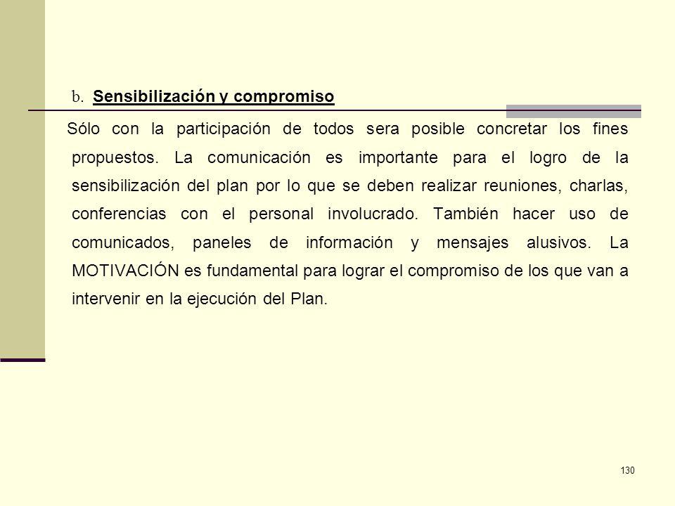 130 b. Sensibilización y compromiso Sólo con la participación de todos sera posible concretar los fines propuestos. La comunicación es importante para