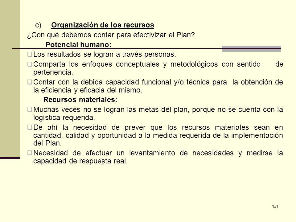 131 c) Organización de los recursos ¿Con qué debemos contar para efectivizar el Plan? Potencial humano: Los resultados se logran a través personas. Co