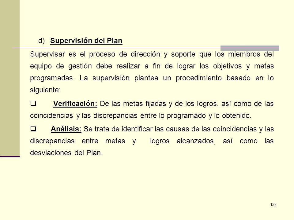 132 d) Supervisión del Plan Supervisar es el proceso de dirección y soporte que los miembros del equipo de gestión debe realizar a fin de lograr los o