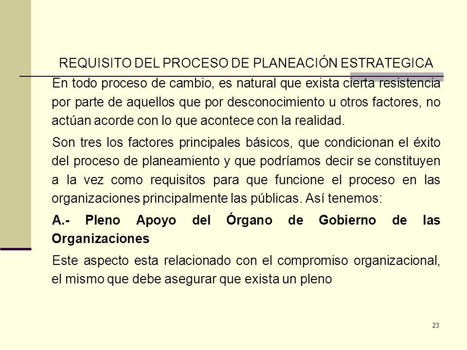 24 Entre el órgano de gobierno: Junta Empresarial, Directorio, Gerentes y el ente planificador.