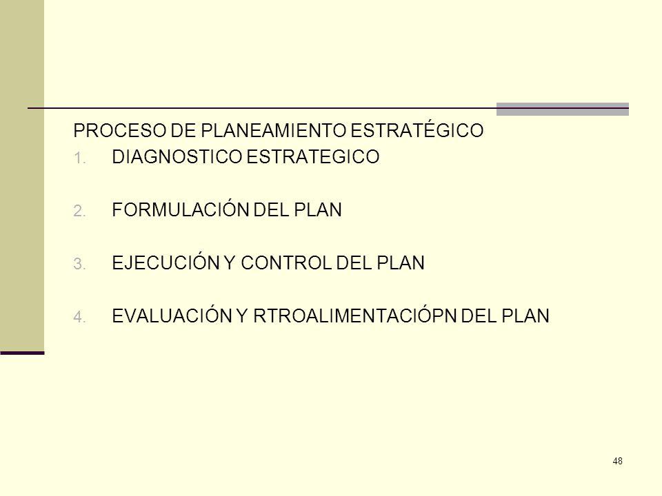 48 PROCESO DE PLANEAMIENTO ESTRATÉGICO 1. DIAGNOSTICO ESTRATEGICO 2. FORMULACIÓN DEL PLAN 3. EJECUCIÓN Y CONTROL DEL PLAN 4. EVALUACIÓN Y RTROALIMENTA