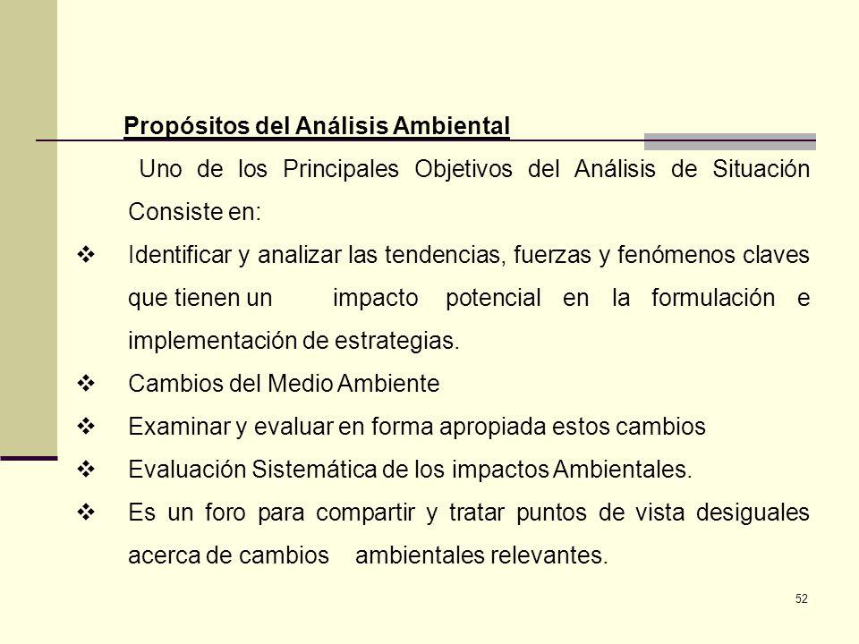 52 Propósitos del Análisis Ambiental Uno de los Principales Objetivos del Análisis de Situación Consiste en: Identificar y analizar las tendencias, fu