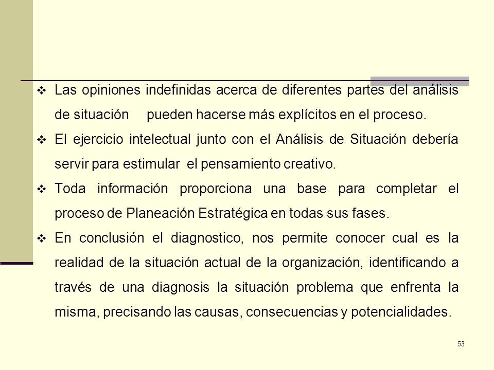 53 Las opiniones indefinidas acerca de diferentes partes del análisis de situación pueden hacerse más explícitos en el proceso. El ejercicio intelectu