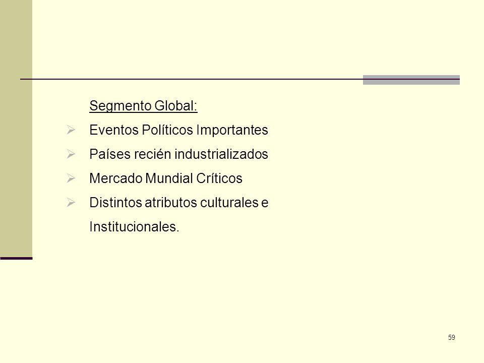 59 Segmento Global: Eventos Políticos Importantes Países recién industrializados Mercado Mundial Críticos Distintos atributos culturales e Institucion