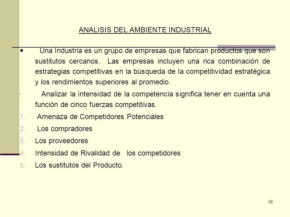60 ANALISIS DEL AMBIENTE INDUSTRIAL Una Industria es un grupo de empresas que fabrican productos que son sustitutos cercanos. Las empresas incluyen un