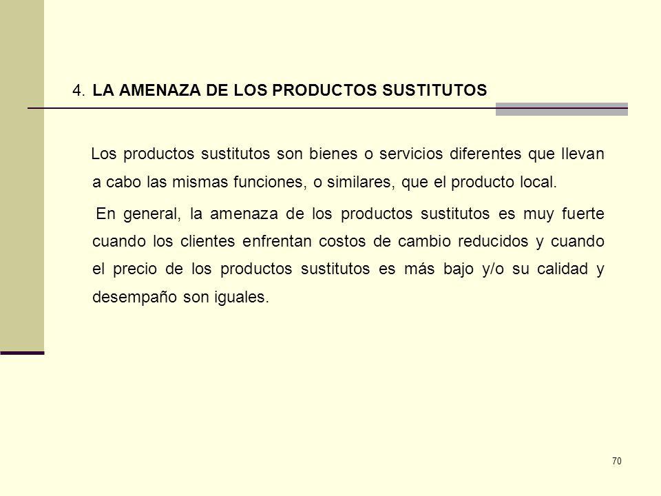 70 4.LA AMENAZA DE LOS PRODUCTOS SUSTITUTOS Los productos sustitutos son bienes o servicios diferentes que llevan a cabo las mismas funciones, o simil