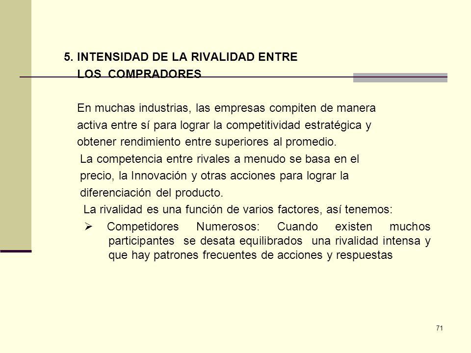 71 5. INTENSIDAD DE LA RIVALIDAD ENTRE LOS COMPRADORES En muchas industrias, las empresas compiten de manera activa entre sí para lograr la competitiv