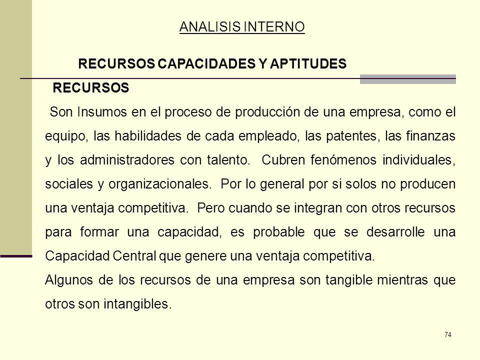 74 ANALISIS INTERNO RECURSOS CAPACIDADES Y APTITUDES RECURSOS Son Insumos en el proceso de producción de una empresa, como el equipo, las habilidades