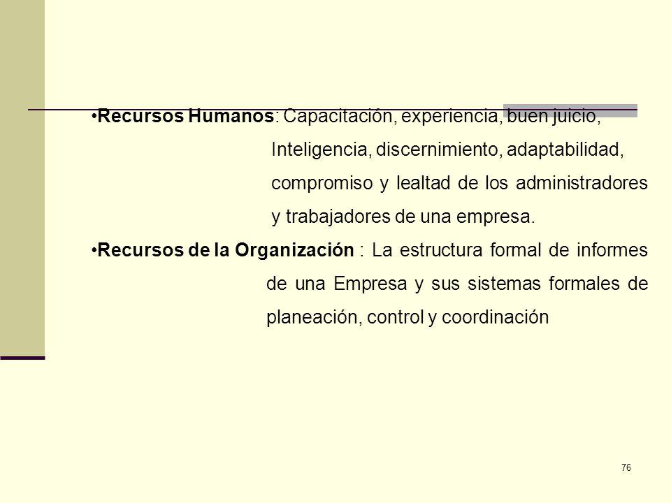 76 Recursos Humanos: Capacitación, experiencia, buen juicio, Inteligencia, discernimiento, adaptabilidad, compromiso y lealtad de los administradores