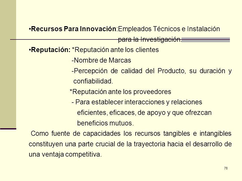 78 Recursos Para Innovación:Empleados Técnicos e Instalación para la Investigación. Reputación: *Reputación ante los clientes -Nombre de Marcas -Perce