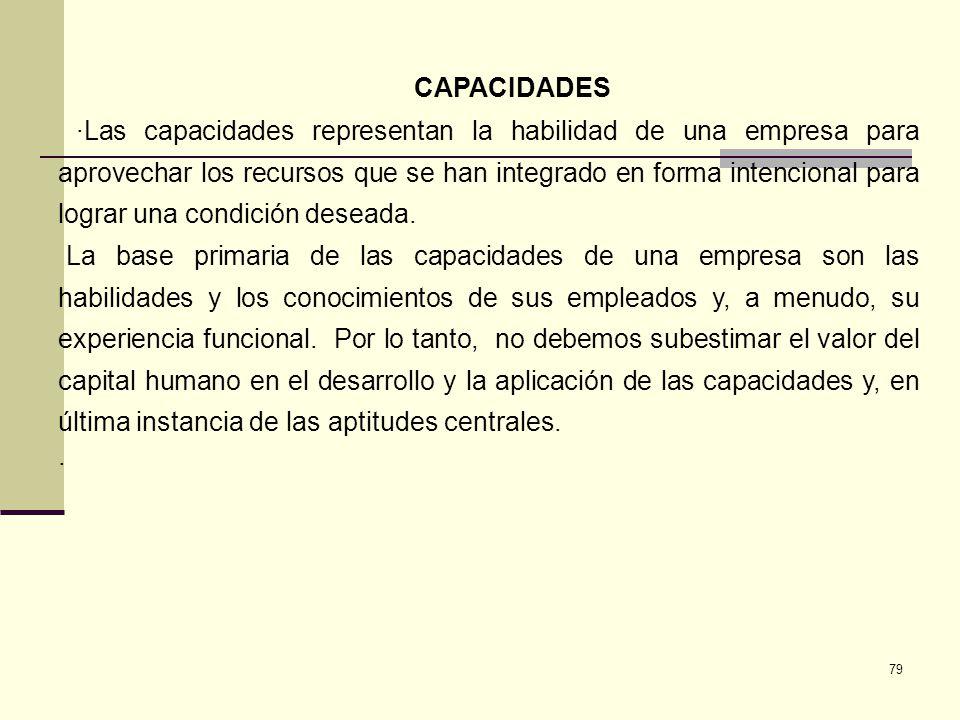 79 CAPACIDADES ·Las capacidades representan la habilidad de una empresa para aprovechar los recursos que se han integrado en forma intencional para lo