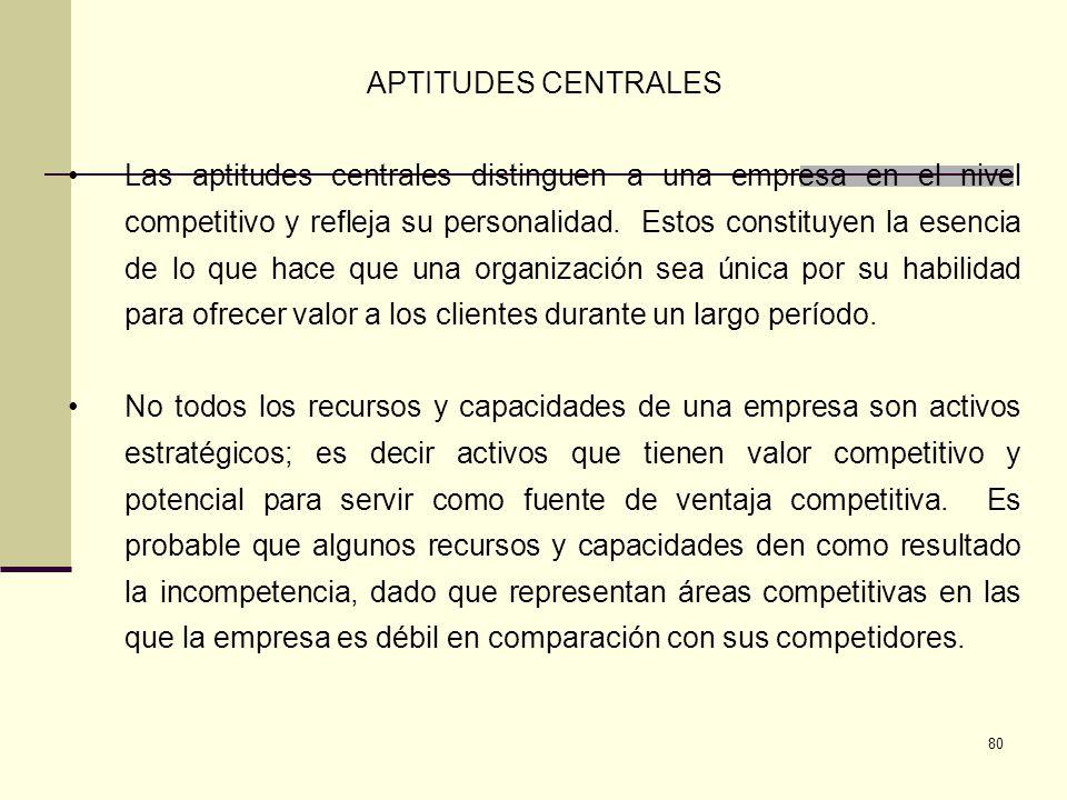 80 APTITUDES CENTRALES Las aptitudes centrales distinguen a una empresa en el nivel competitivo y refleja su personalidad. Estos constituyen la esenci