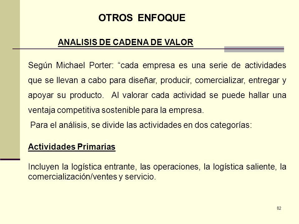 82 OTROS ENFOQUE ANALISIS DE CADENA DE VALOR Según Michael Porter: cada empresa es una serie de actividades que se llevan a cabo para diseñar, produci